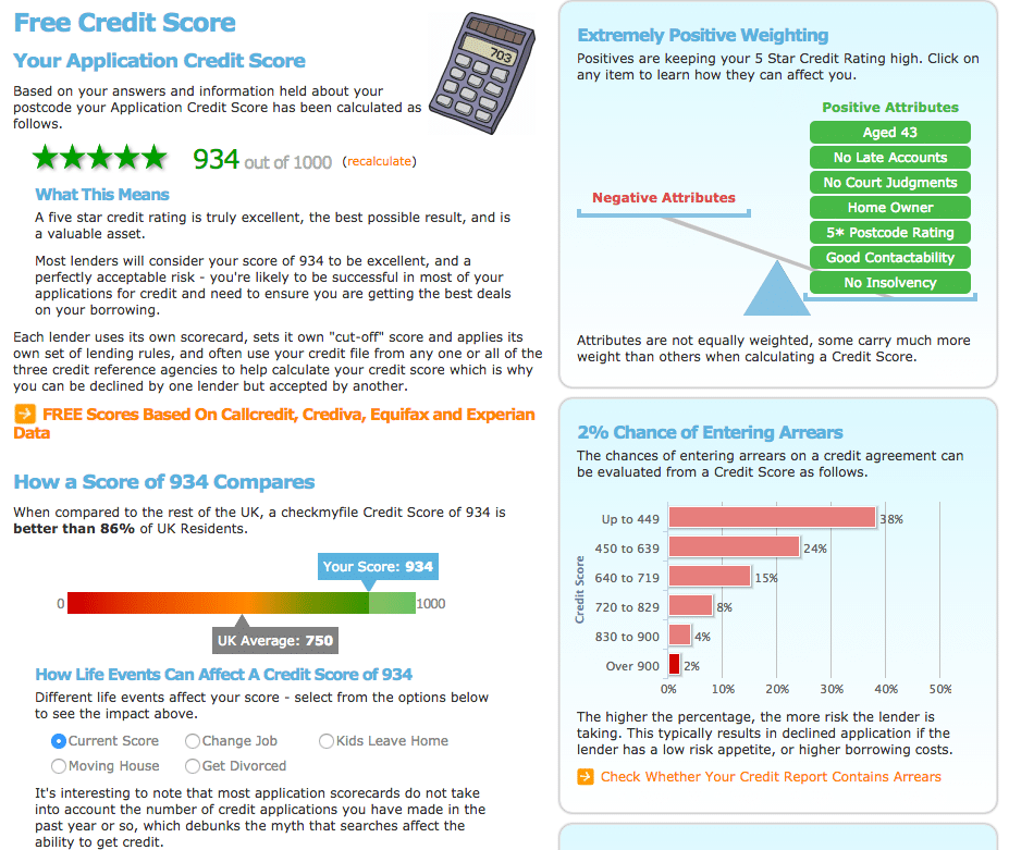 Credit Report Example