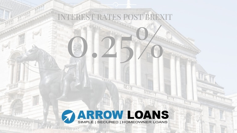 INTEREST RATES POST BREXIT
